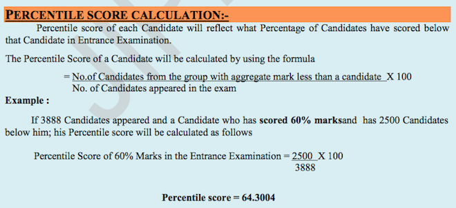JIPMER PG result uses percentile score calculation method.