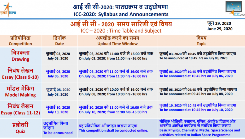 ISRO ICC 2020 cyberspace competition time table